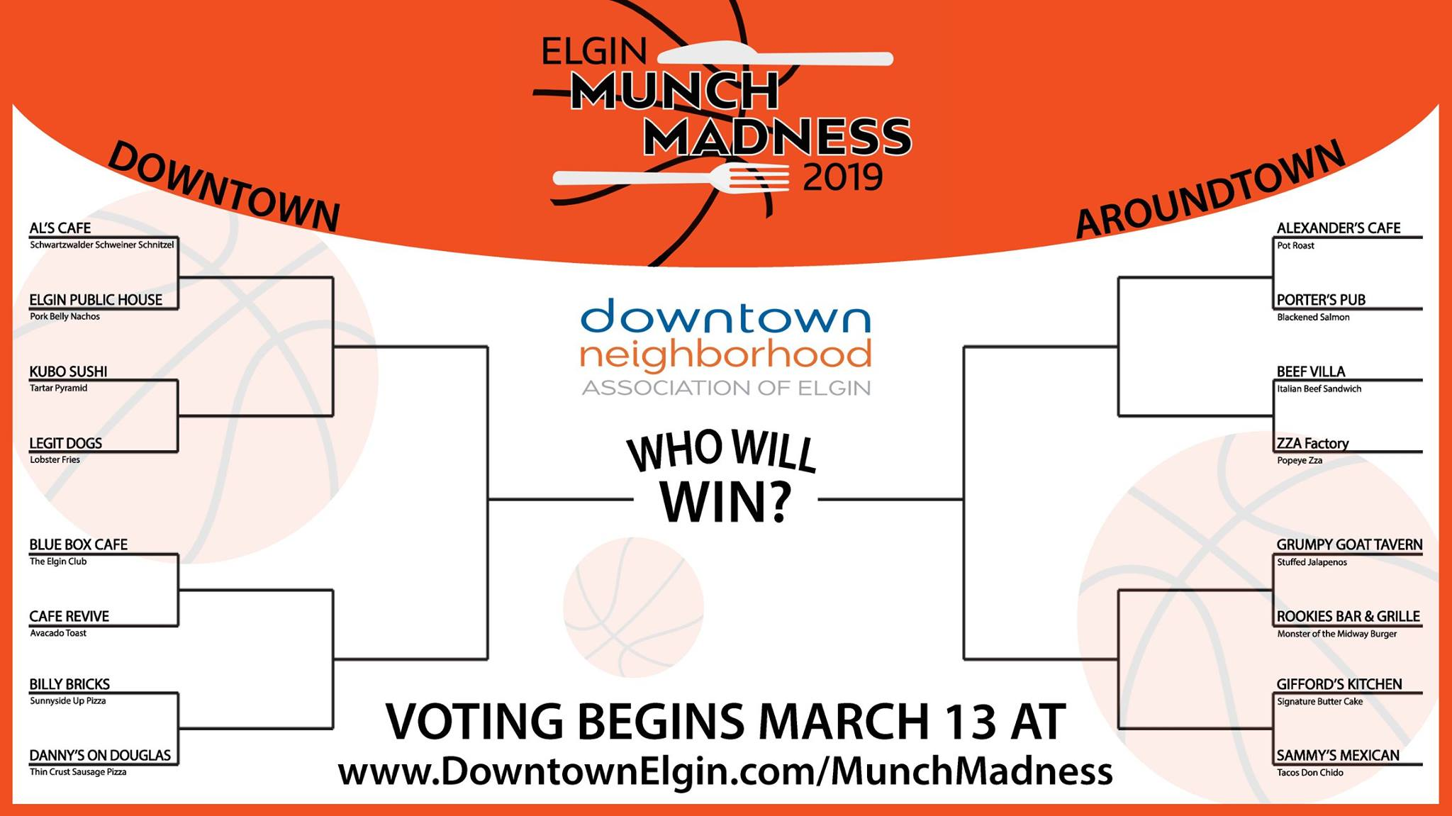 Munch madness restaurant competition bracket