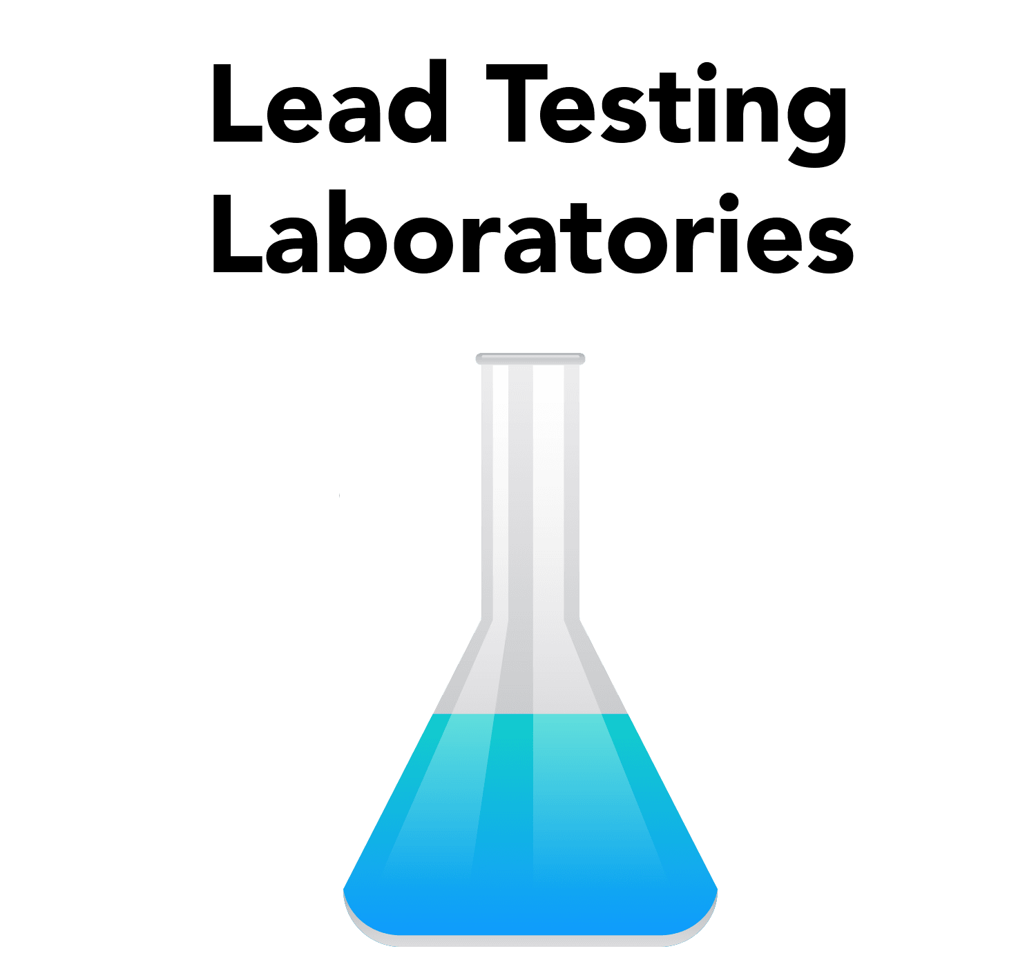 Lead Testing Labs