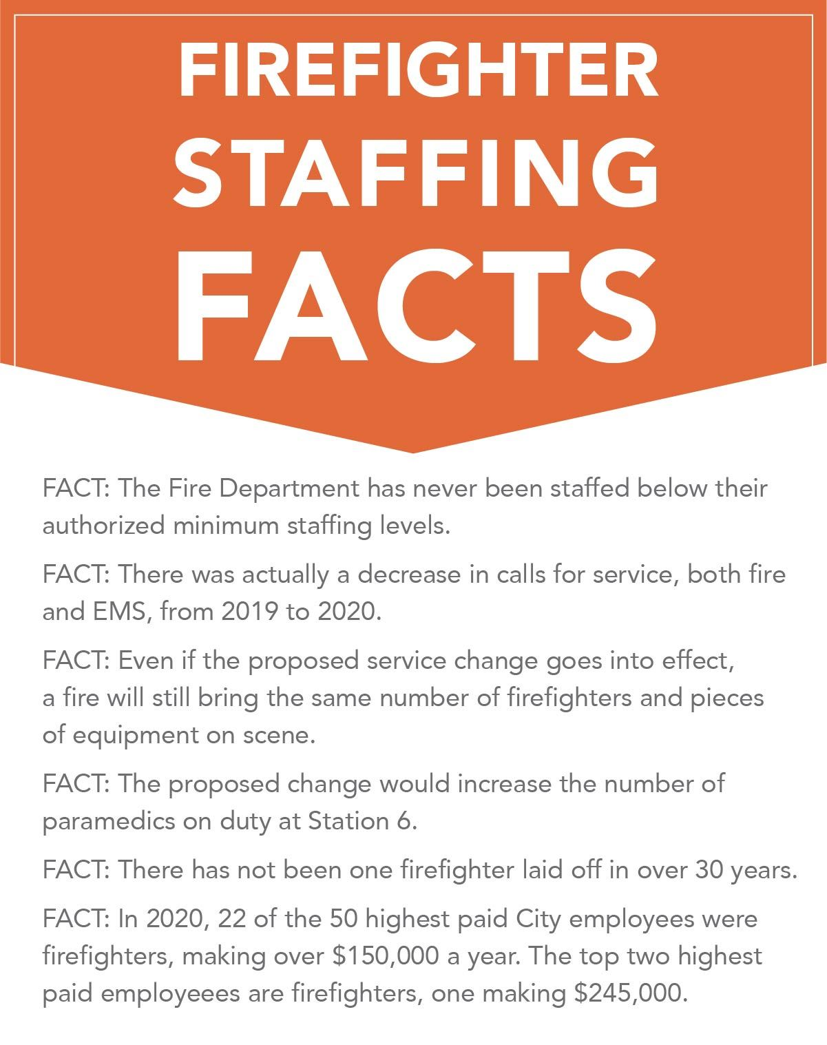 FF Staffing Facts