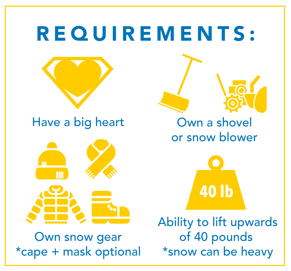Sidewalk Heroes Requirements graphic